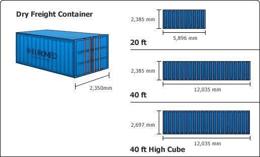 Container les diff rents types pour construire votre maison for Les types de maison