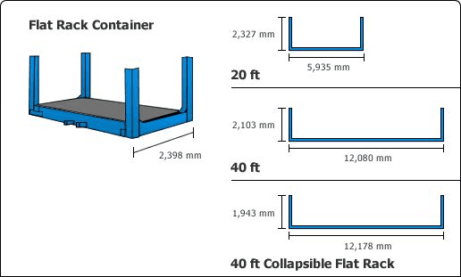 container_flat